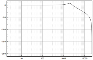 LPF with cutoff frequency at 2000Hz and Q = 2.3.